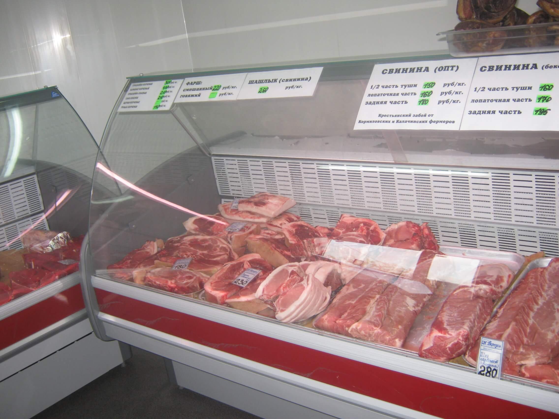 Документы для открытия мясной лавки