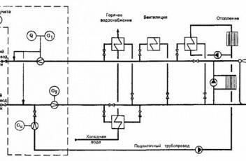 shurnal-ucheta-teplovoy-energii