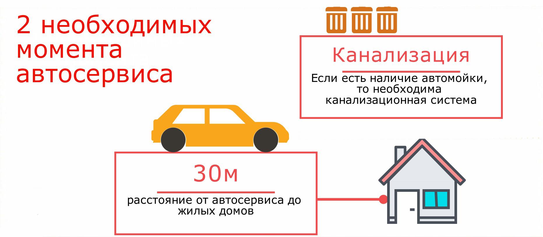 Требования к открытию автосервиса в Москве